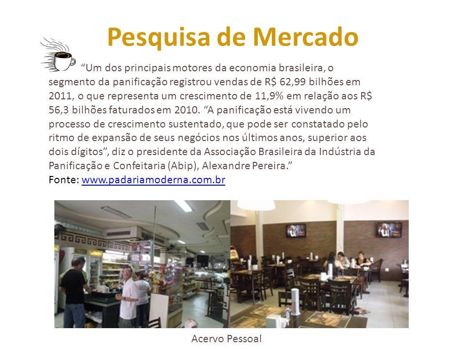 Pesquisa de Mercado Um dos principais motores da economia brasileira, o segmento da panificação registrou vendas de R$ 62,99 bilhões em 2011, o que representa um crescimento de 11,9% em relação aos R$ 56,3 bilhões faturados em 2010.