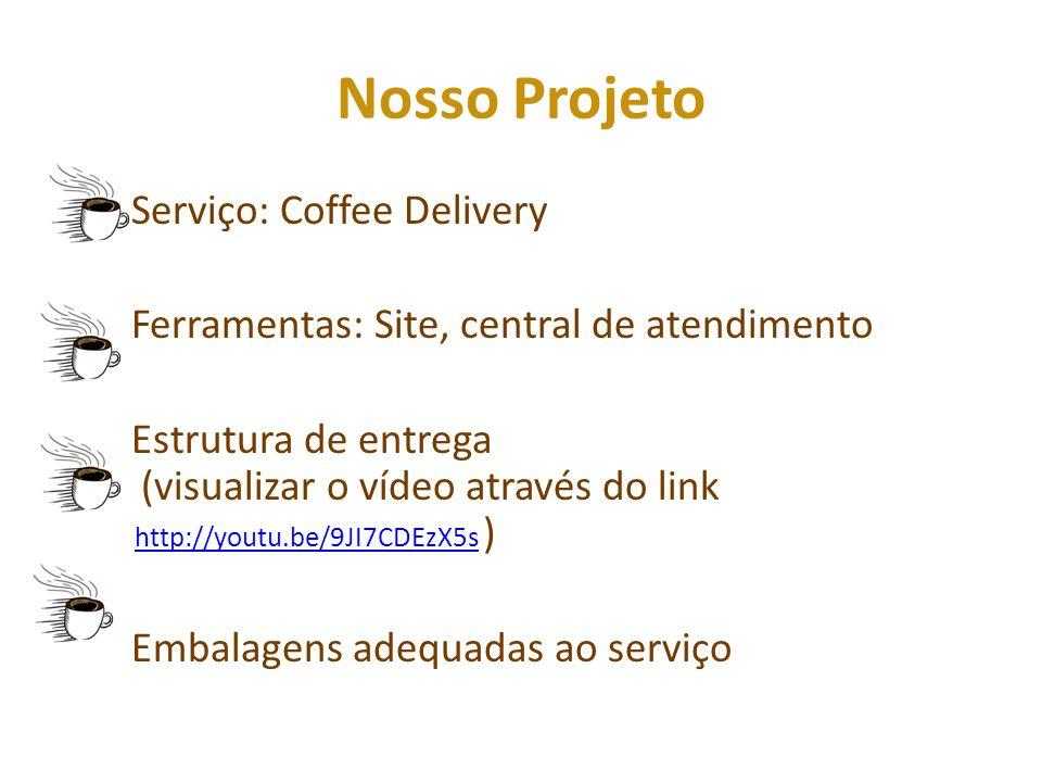 Nosso Projeto Serviço: Coffee Delivery Ferramentas: Site, central de atendimento Estrutura de entrega (visualizar o vídeo através do link http://youtu.be/9JI7CDEzX5s )http://youtu.be/9JI7CDEzX5s Embalagens adequadas ao serviço