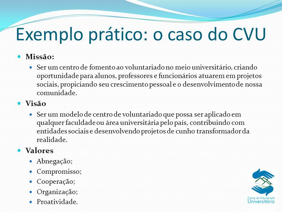 Exemplo prático: o caso do CVU Missão: Ser um centro de fomento ao voluntariado no meio universitário, criando oportunidade para alunos, professores e