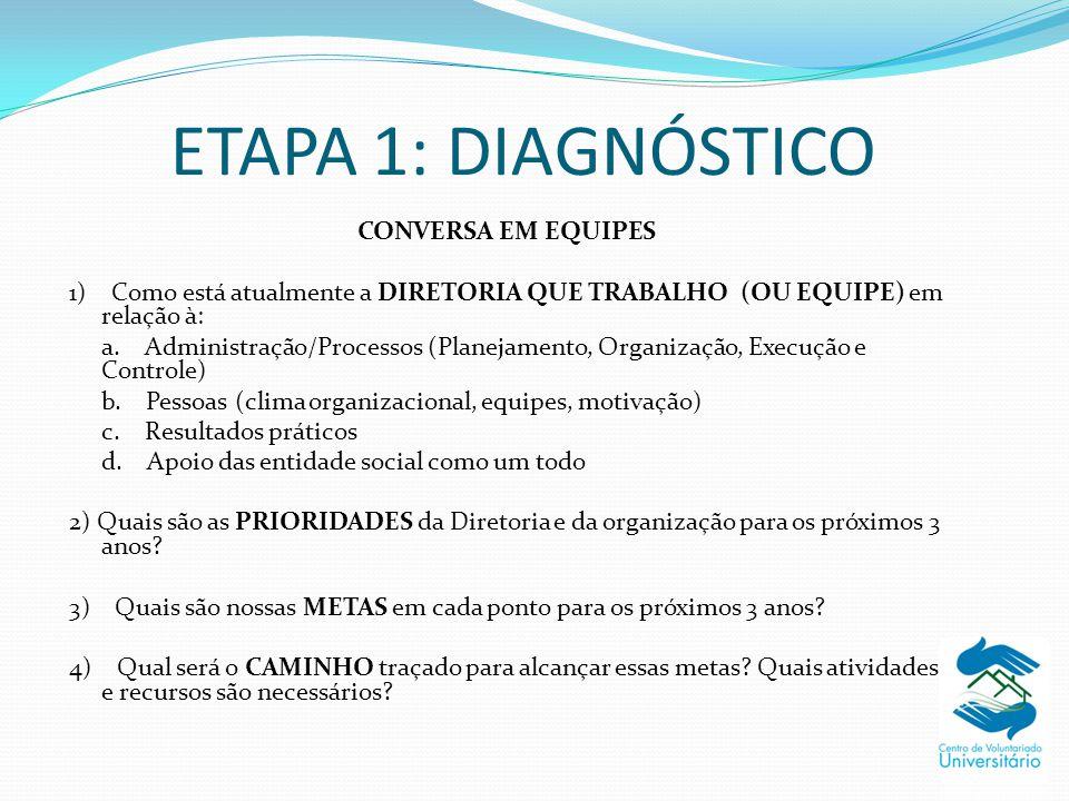ETAPA 1: DIAGNÓSTICO CONVERSA EM EQUIPES 1) Como está atualmente a DIRETORIA QUE TRABALHO (OU EQUIPE) em relação à: a. Administração/Processos (Planej