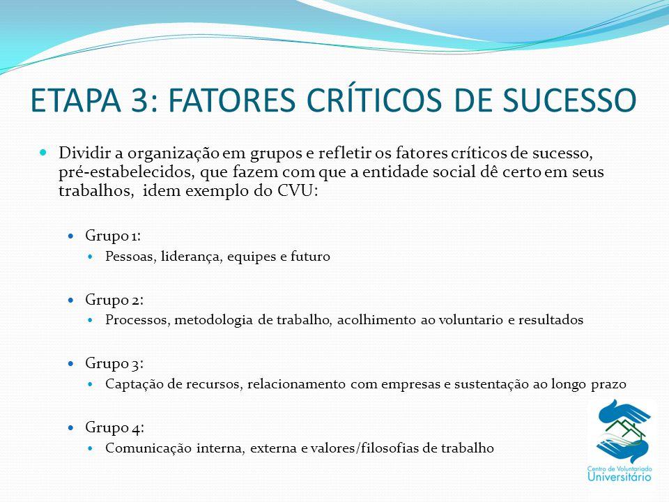 ETAPA 3: FATORES CRÍTICOS DE SUCESSO Dividir a organização em grupos e refletir os fatores críticos de sucesso, pré-estabelecidos, que fazem com que a