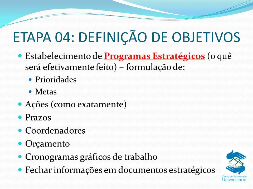 ETAPA 04: DEFINIÇÃO DE OBJETIVOS Estabelecimento de Programas Estratégicos (o quê será efetivamente feito) – formulação de: Prioridades Metas Ações (c