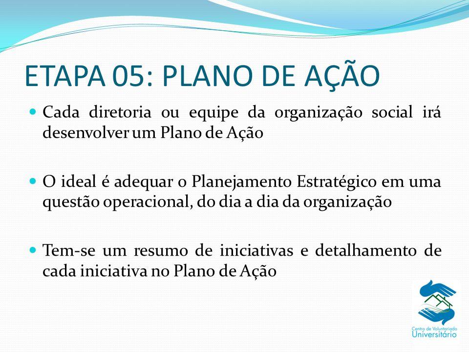 ETAPA 05: PLANO DE AÇÃO Cada diretoria ou equipe da organização social irá desenvolver um Plano de Ação O ideal é adequar o Planejamento Estratégico e