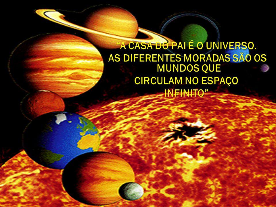 A CASA DO PAI É O UNIVERSO. AS DIFERENTES MORADAS SÃO OS MUNDOS QUE AS DIFERENTES MORADAS SÃO OS MUNDOS QUE CIRCULAM NO ESPAÇO INFINITO