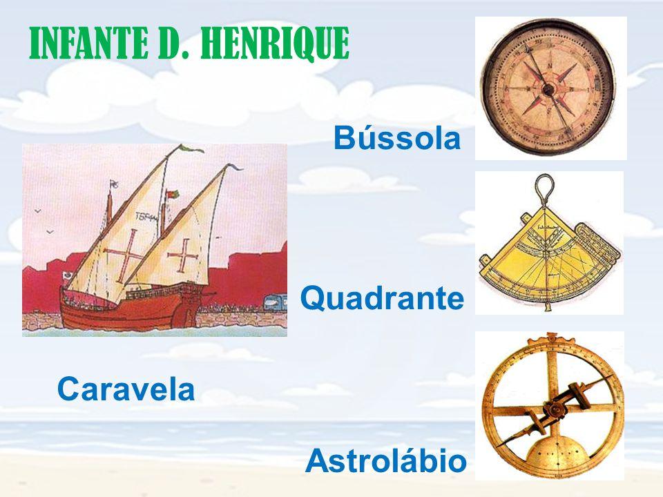 INFANTE D. HENRIQUE Filho de D. João I Grande impulsionador dos descobrimentos Organizou viagens de exploração Ficou conhecido como O Navegador Criou