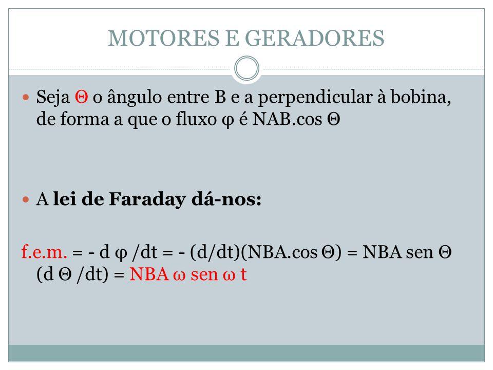 MOTORES E GERADORES Seja Θ o ângulo entre B e a perpendicular à bobina, de forma a que o fluxo φ é NAB.cos Θ A lei de Faraday dá-nos: f.e.m. = - d φ /
