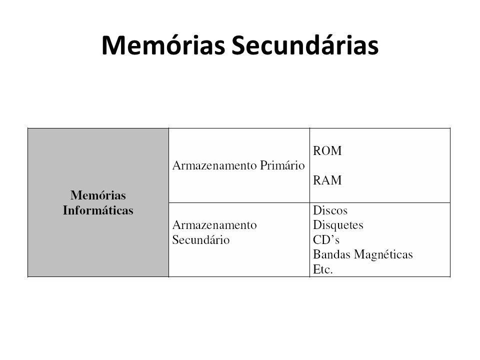 Memórias Secundárias