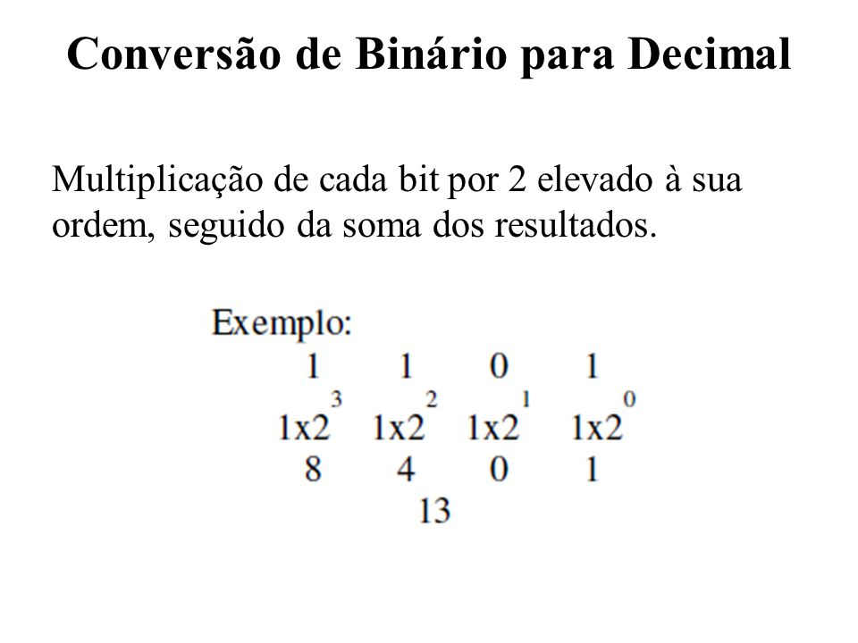Conversão de Binário para Decimal Multiplicação de cada bit por 2 elevado à sua ordem, seguido da soma dos resultados.