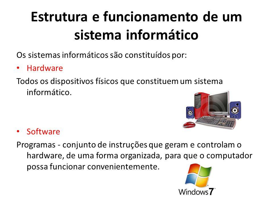 Estrutura e funcionamento de um sistema informático Os sistemas informáticos são constituídos por: Hardware Todos os dispositivos físicos que constitu
