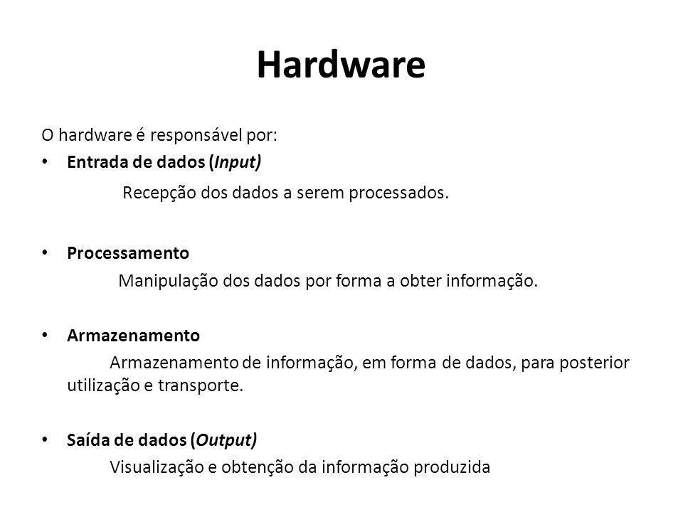 Hardware O hardware é responsável por: Entrada de dados (Input) Recepção dos dados a serem processados. Processamento Manipulação dos dados por forma