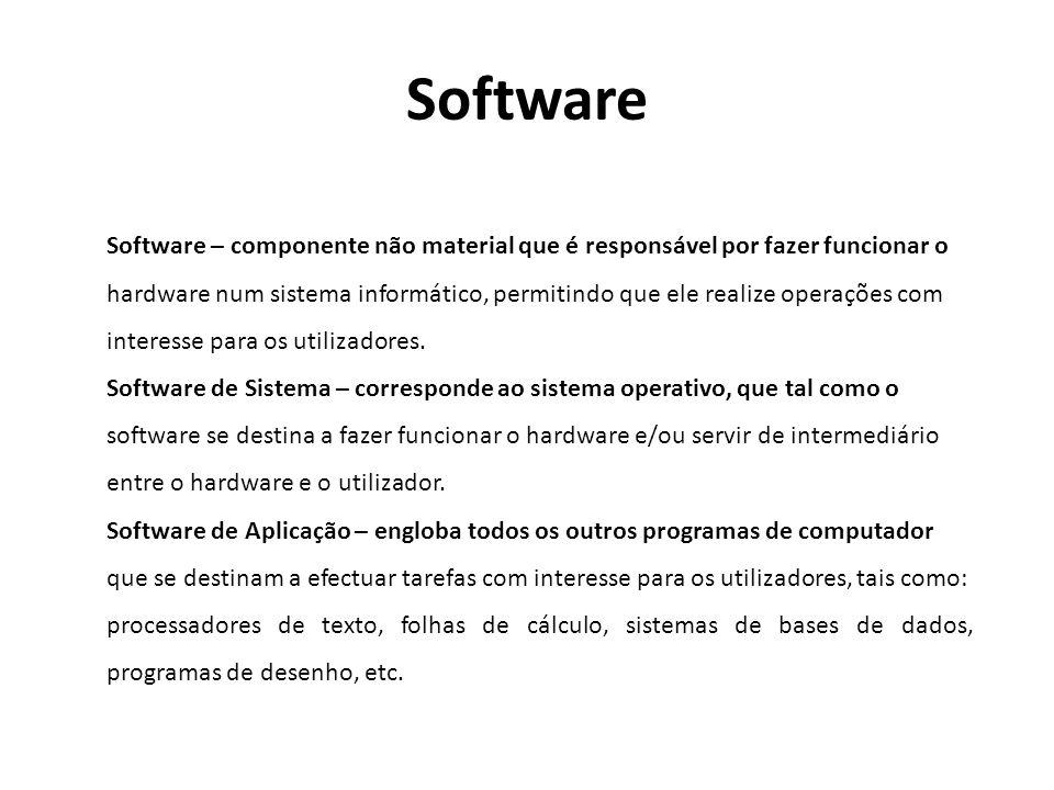 Software Software – componente não material que é responsável por fazer funcionar o hardware num sistema informático, permitindo que ele realize opera