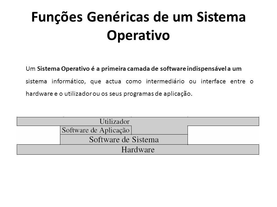Funções Genéricas de um Sistema Operativo Um Sistema Operativo é a primeira camada de software indispensável a um sistema informático, que actua como