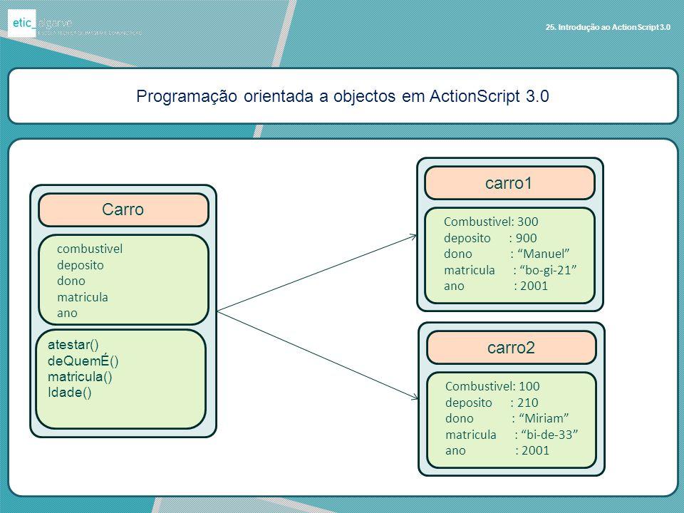 Programação orientada a objectos em ActionScript 3.0 25. Introdução ao ActionScript 3.0 carro1 carro2 Combustivel: 300 deposito : 900 dono : Manuel ma