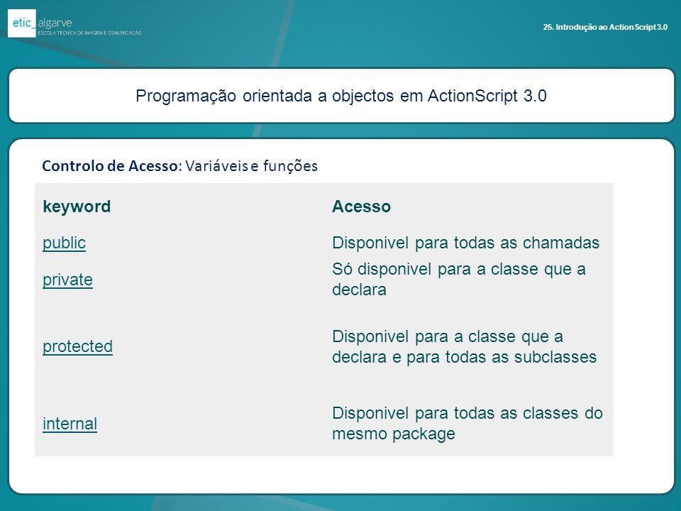 Programação orientada a objectos em ActionScript 3.0 25. Introdução ao ActionScript 3.0 Controlo de Acesso: Variáveis e funções keywordAcesso publicDi