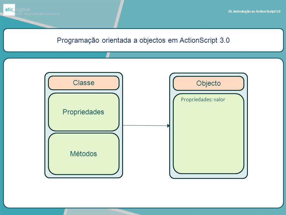 Programação orientada a objectos em ActionScript 3.0 25. Introdução ao ActionScript 3.0 Classe Métodos Propriedades Objecto Propriedades: valor