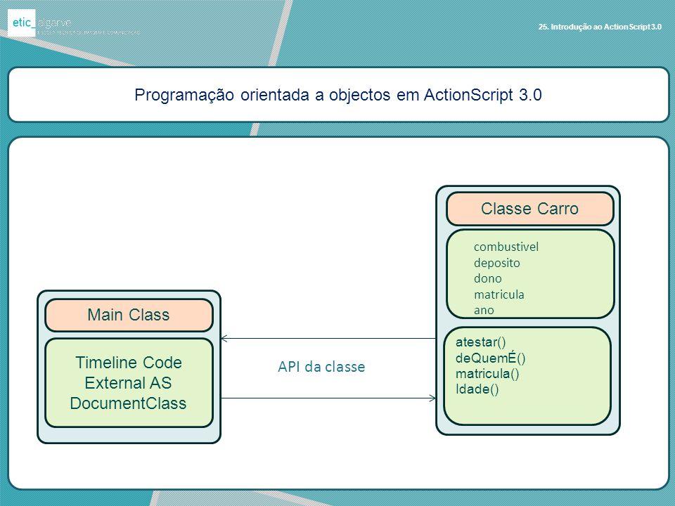 Programação orientada a objectos em ActionScript 3.0 25. Introdução ao ActionScript 3.0 Classe Carro atestar() deQuemÉ() matricula() Idade() combustiv