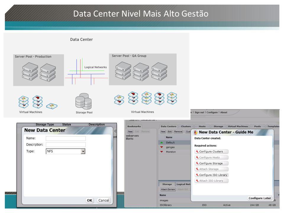 Data Center Nivel Mais Alto Gestão