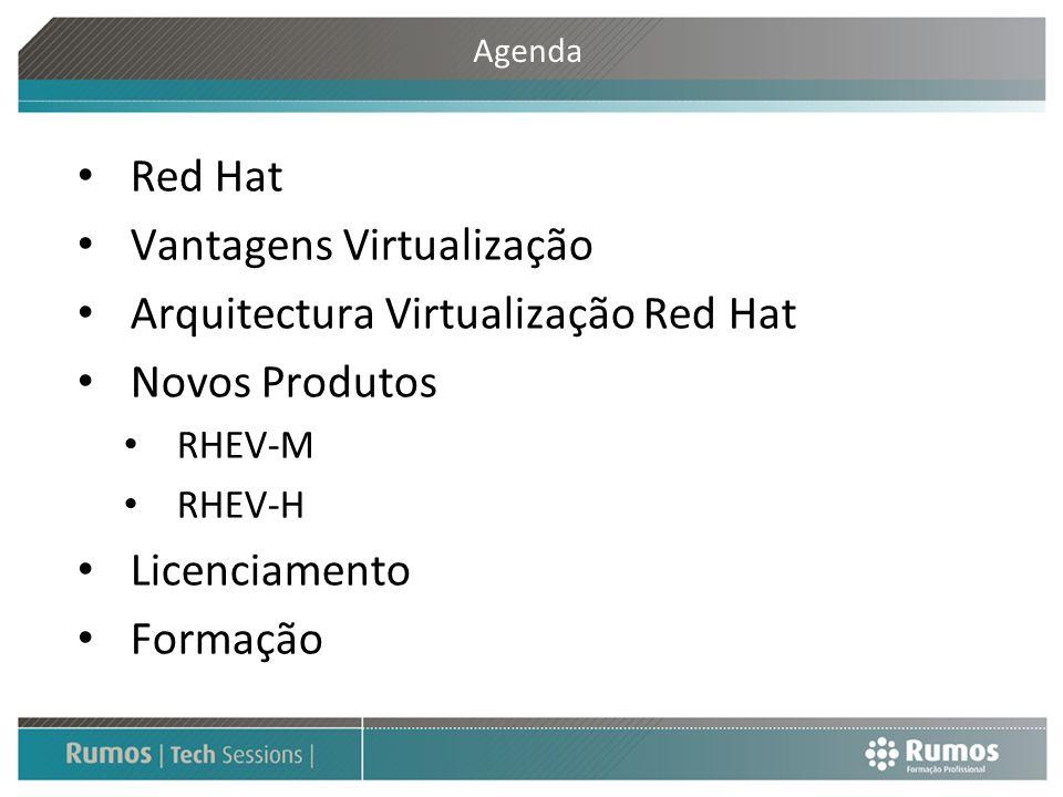 Agenda Red Hat Vantagens Virtualização Arquitectura Virtualização Red Hat Novos Produtos RHEV-M RHEV-H Licenciamento Formação