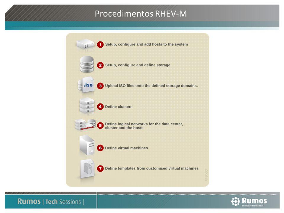 Procedimentos RHEV-M