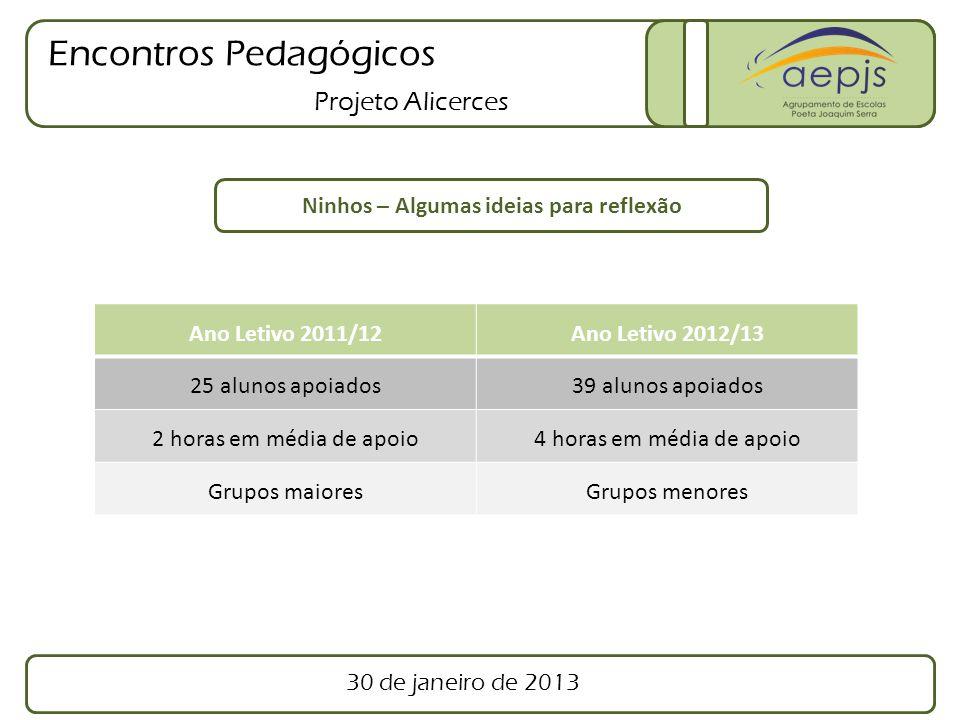Encontros Pedagógicos Projeto Alicerces Ninhos – Algumas ideias para reflexão Ano Letivo 2011/12Ano Letivo 2012/13 25 alunos apoiados39 alunos apoiado