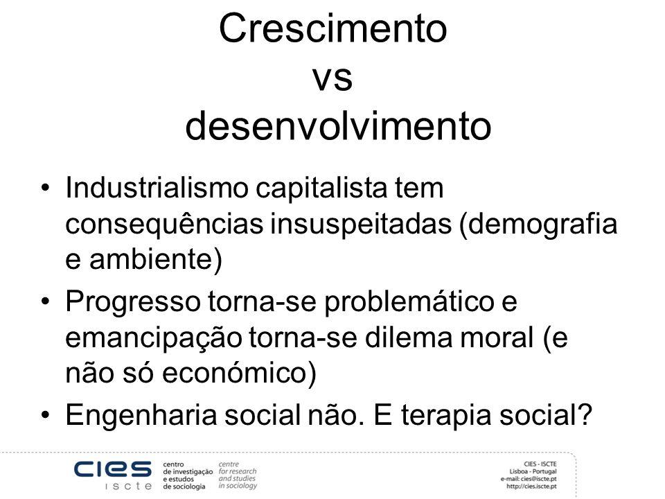 Crescimento vs desenvolvimento Industrialismo capitalista tem consequências insuspeitadas (demografia e ambiente) Progresso torna-se problemático e emancipação torna-se dilema moral (e não só económico) Engenharia social não.