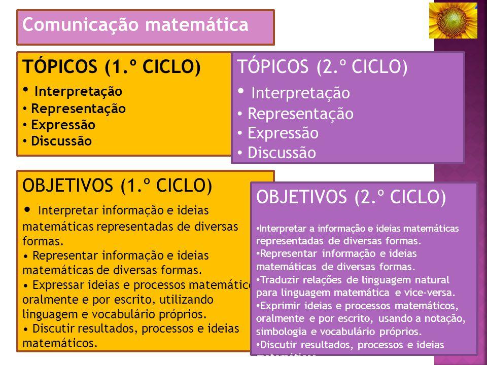 TÓPICOS (1.º CICLO) Interpretação Representação Expressão Discussão Comunicação matemática OBJETIVOS (1.º CICLO) Interpretar informação e ideias matem