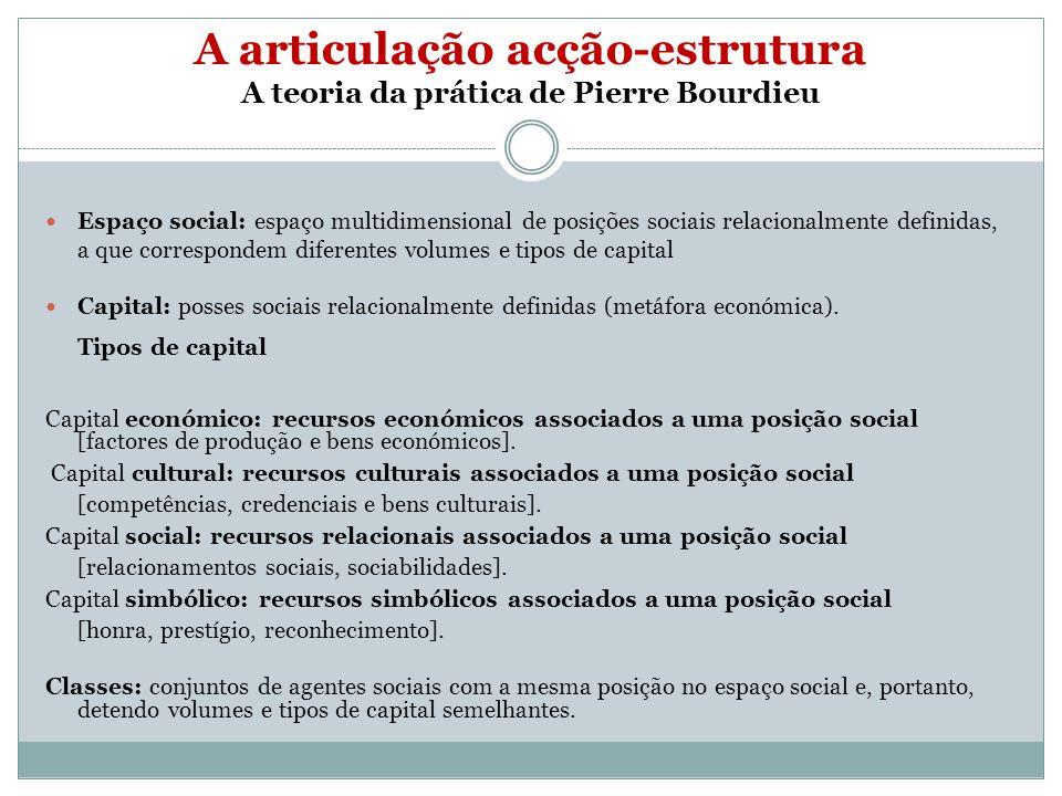 A articulação acção-estrutura A teoria da prática de Pierre Bourdieu Espaço social: espaço multidimensional de posições sociais relacionalmente definidas, a que correspondem diferentes volumes e tipos de capital Capital: posses sociais relacionalmente definidas (metáfora económica).