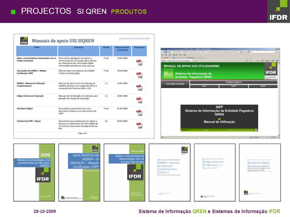 28-10-2009 Sistema de Informação QREN e Sistemas de Informação IFDR Caderno de Especificação de Requisitos Modelo de Processo de Negócio Caderno de Es