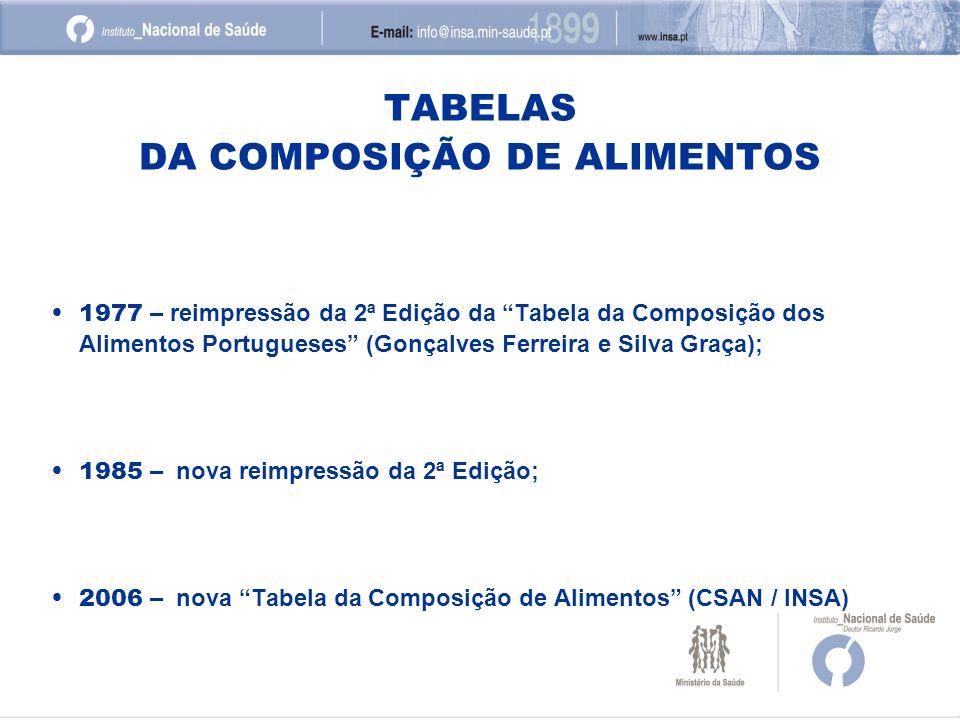 TABELAS DA COMPOSIÇÃO DE ALIMENTOS 1977 – reimpressão da 2ª Edição da Tabela da Composição dos Alimentos Portugueses (Gonçalves Ferreira e Silva Graça