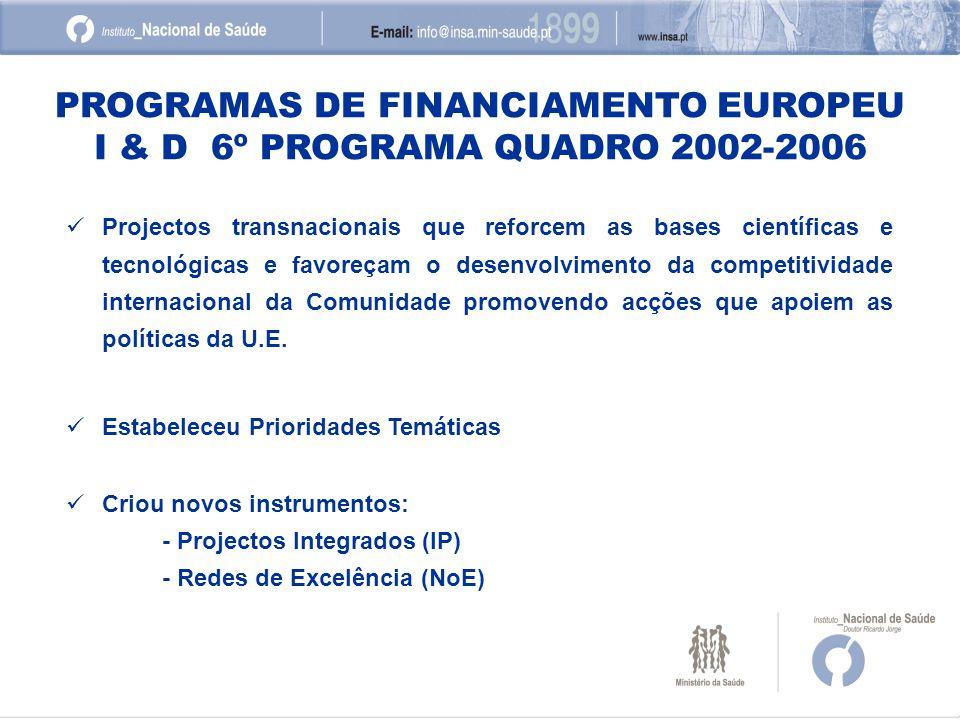 PROGRAMAS DE FINANCIAMENTO EUROPEU I & D 6º PROGRAMA QUADRO 2002-2006 Projectos transnacionais que reforcem as bases científicas e tecnológicas e favo