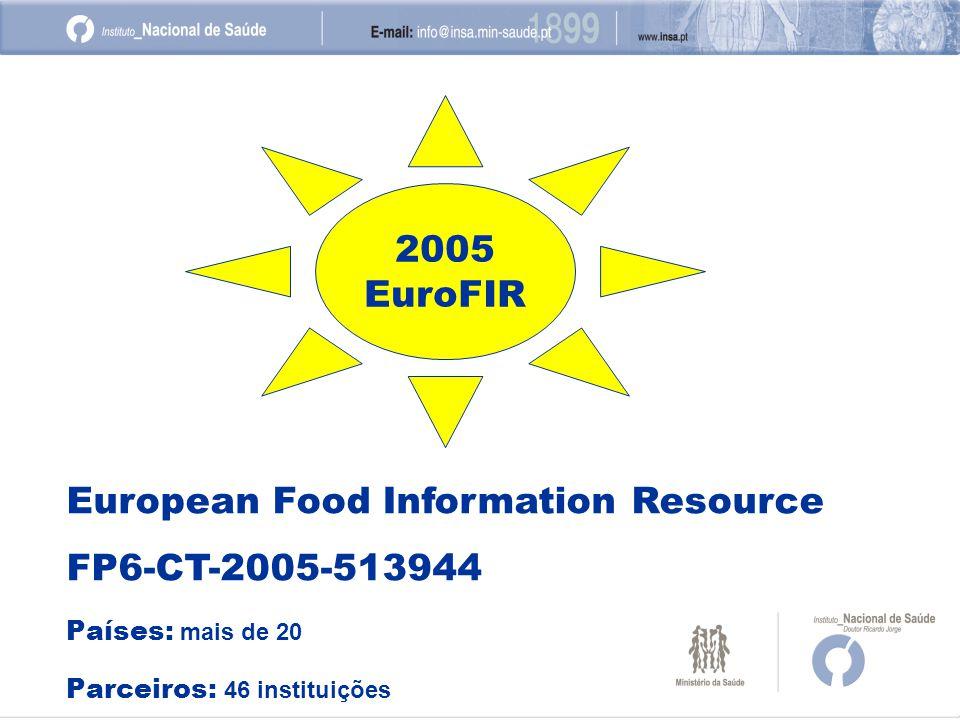 2005 EuroFIR European Food Information Resource FP6-CT-2005-513944 Países: mais de 20 Parceiros: 46 instituições