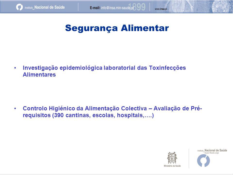 Segurança Alimentar Investigação epidemiológica laboratorial das Toxinfecções Alimentares Controlo Higiénico da Alimentação Colectiva – Avaliação de P