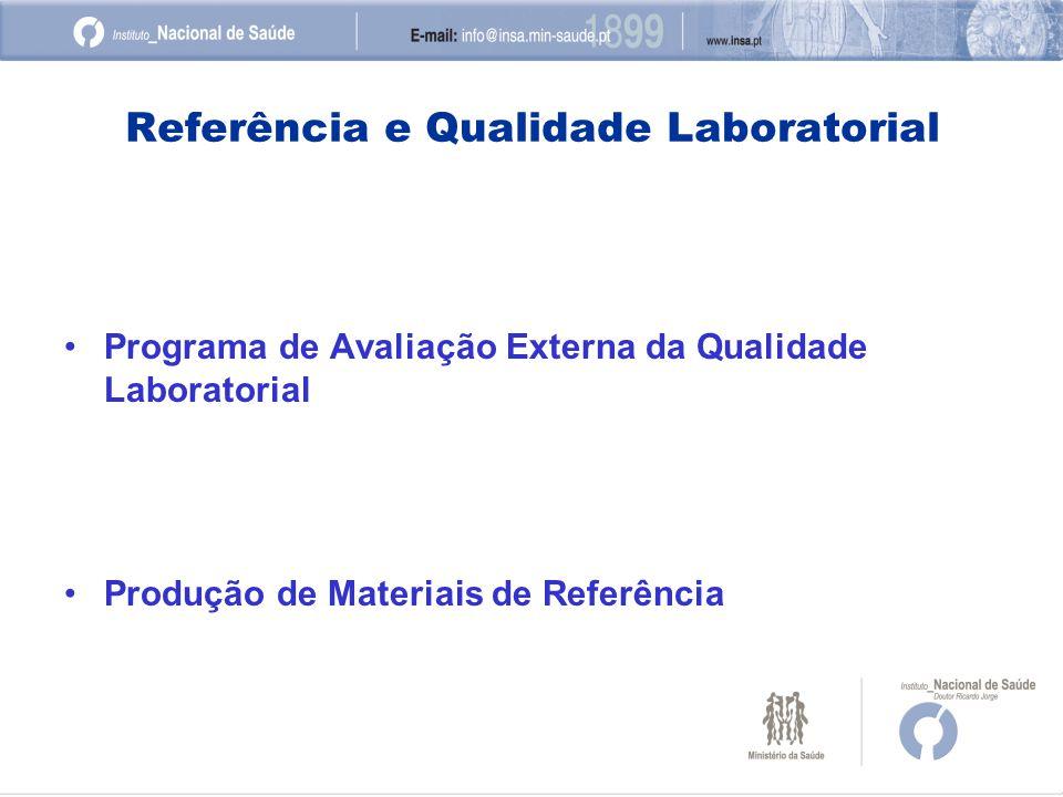 Referência e Qualidade Laboratorial Programa de Avaliação Externa da Qualidade Laboratorial Produção de Materiais de Referência