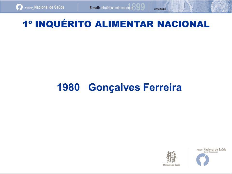1980 Gonçalves Ferreira 1º INQUÉRITO ALIMENTAR NACIONAL