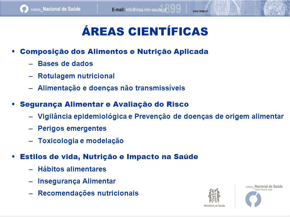 TOXINFECÇÕES ALIMENTARES - Toxina botulínica INSA – Porto (1988 / 2007) 51 presuntos caseiros 1 chouriço caseiro 1 chouriço tipo salame, industrial 2 alheiras caseiras Toxina botulínica tipo B