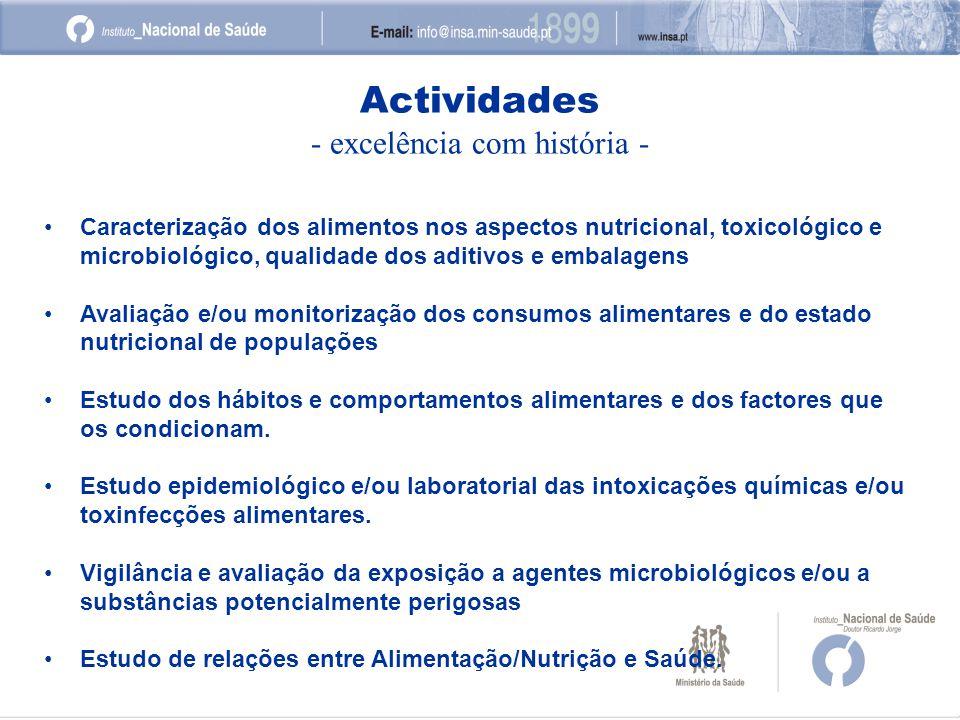 Actividades - excelência com história - Caracterização dos alimentos nos aspectos nutricional, toxicológico e microbiológico, qualidade dos aditivos e