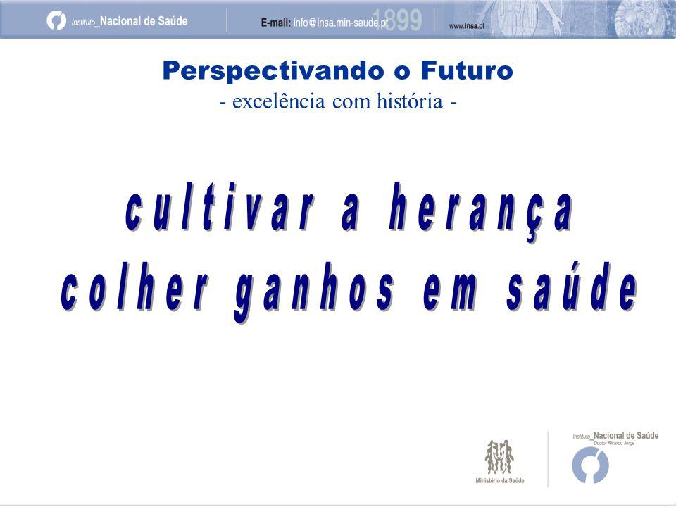 Perspectivando o Futuro - excelência com história -