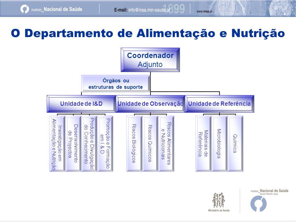 O Departamento de Alimentação e Nutrição Coordenador Adjunto Unidade de I&D Investigação em Alimentação e Nutrição Desenvolvimento de Projectos Produç