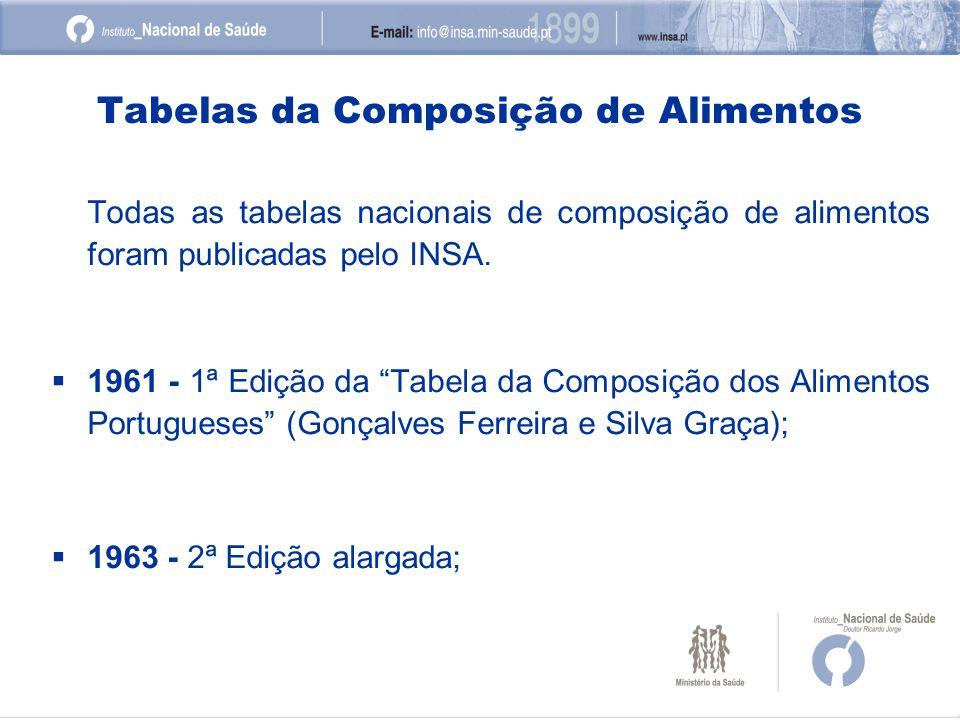 Tabelas da Composição de Alimentos Todas as tabelas nacionais de composição de alimentos foram publicadas pelo INSA. 1961 - 1ª Edição da Tabela da Com