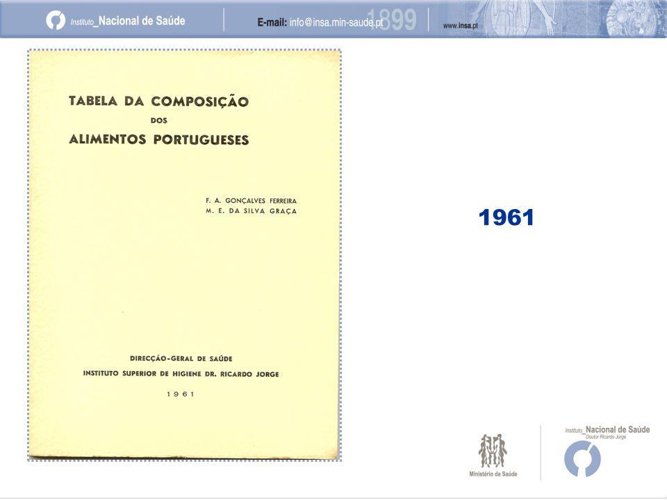 TABELAS DA COMPOSIÇÃO DE ALIMENTOS 1977 – reimpressão da 2ª Edição da Tabela da Composição dos Alimentos Portugueses (Gonçalves Ferreira e Silva Graça); 1985 – nova reimpressão da 2ª Edição; 2006 – nova Tabela da Composição de Alimentos (CSAN / INSA)
