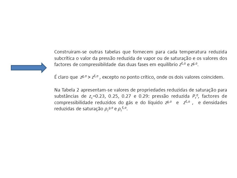 Construiram-se outras tabelas que fornecem para cada temperatura reduzida subcrítica o valor da pressão reduzida de vapor ou de saturação e os valores