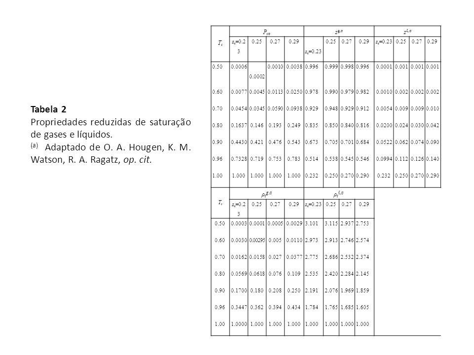 TrTr P rσ z g,σ z,σ z c =0.2 3 0.250.270.29 z c =0.23 0.250.270.29z c =0.230.250.270.29 0.500.0006 0.0002 0.00100.00380.9960.9990.9980.9960.00010.001