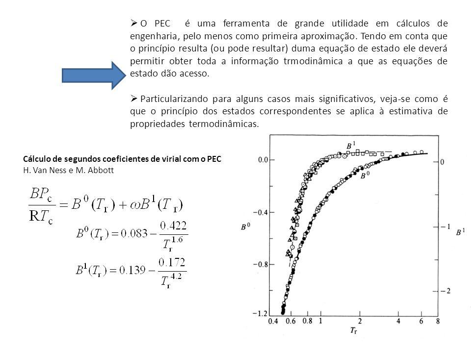 O PEC é uma ferramenta de grande utilidade em cálculos de engenharia, pelo menos como primeira aproximação. Tendo em conta que o princípio resulta (ou
