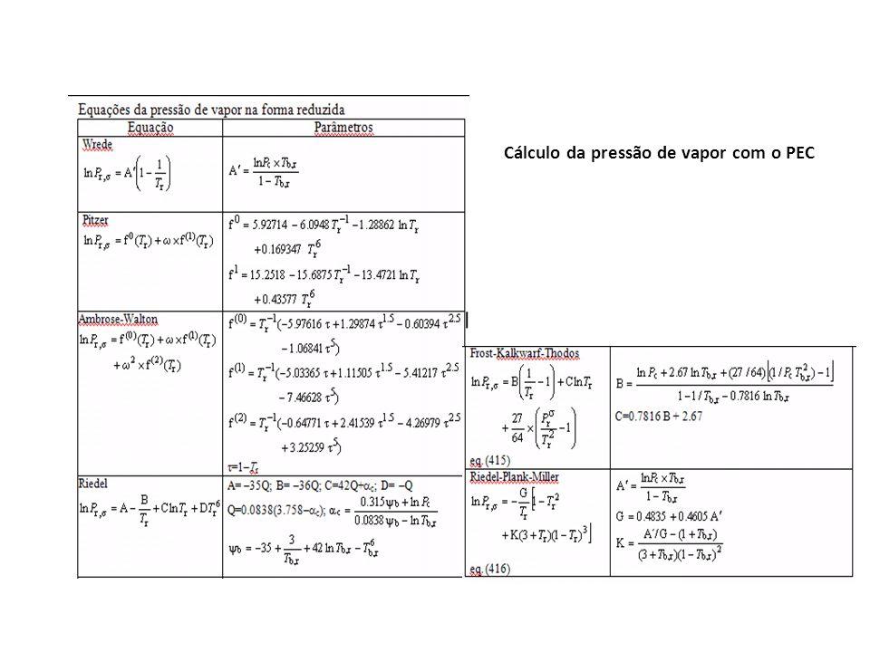 Cálculo da pressão de vapor com o PEC