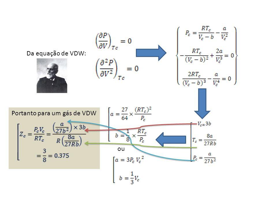 Da equação de VDW: ou Portanto para um gás de VDW