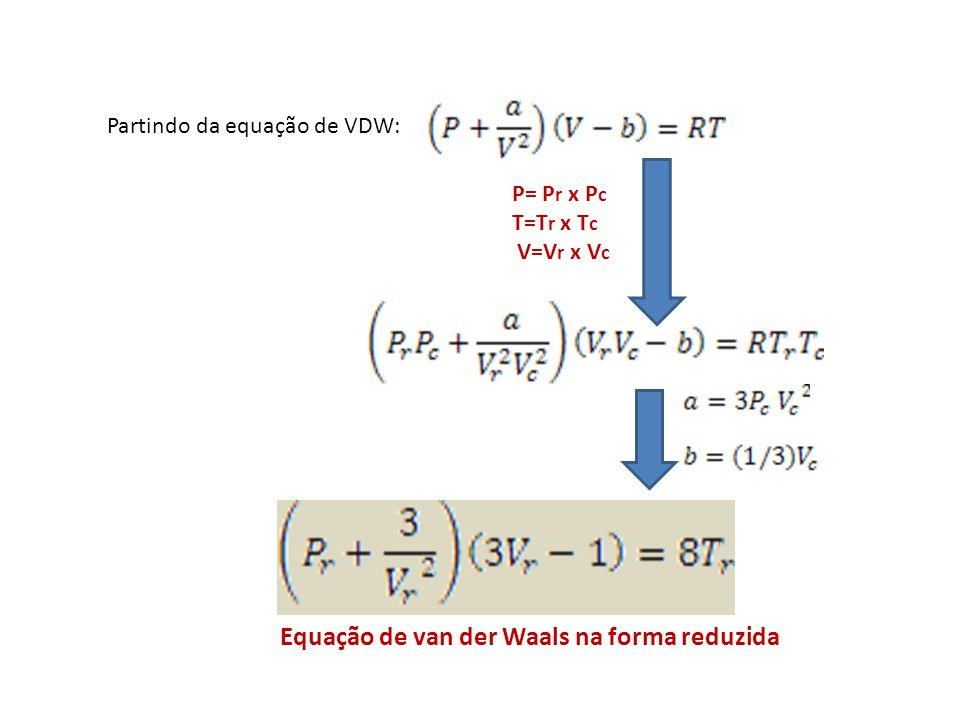 Partindo da equação de VDW: P= P r x P c T=T r x T c V=V r x V c Equação de van der Waals na forma reduzida