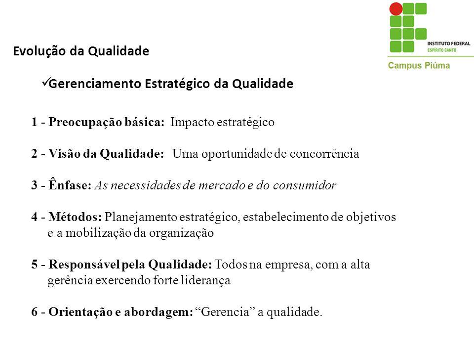 Evolução da Qualidade 1 - Preocupação básica: Impacto estratégico 2 - Visão da Qualidade: Uma oportunidade de concorrência 3 - Ênfase: As necessidades