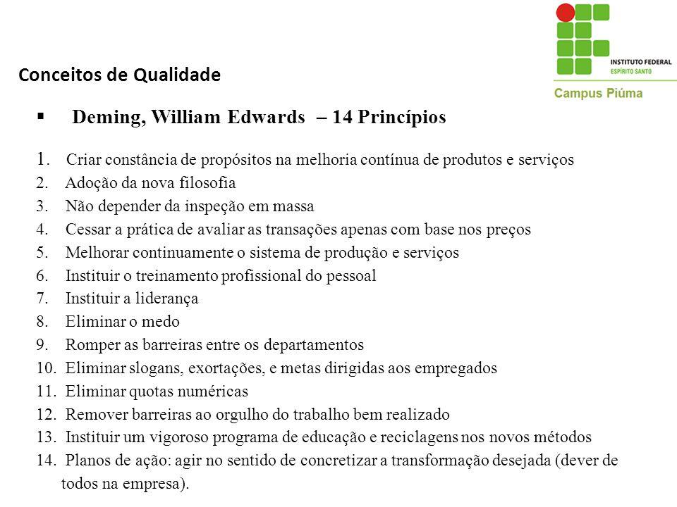 Deming, William Edwards – 14 Princípios 1. Criar constância de propósitos na melhoria contínua de produtos e serviços 2. Adoção da nova filosofia 3. N