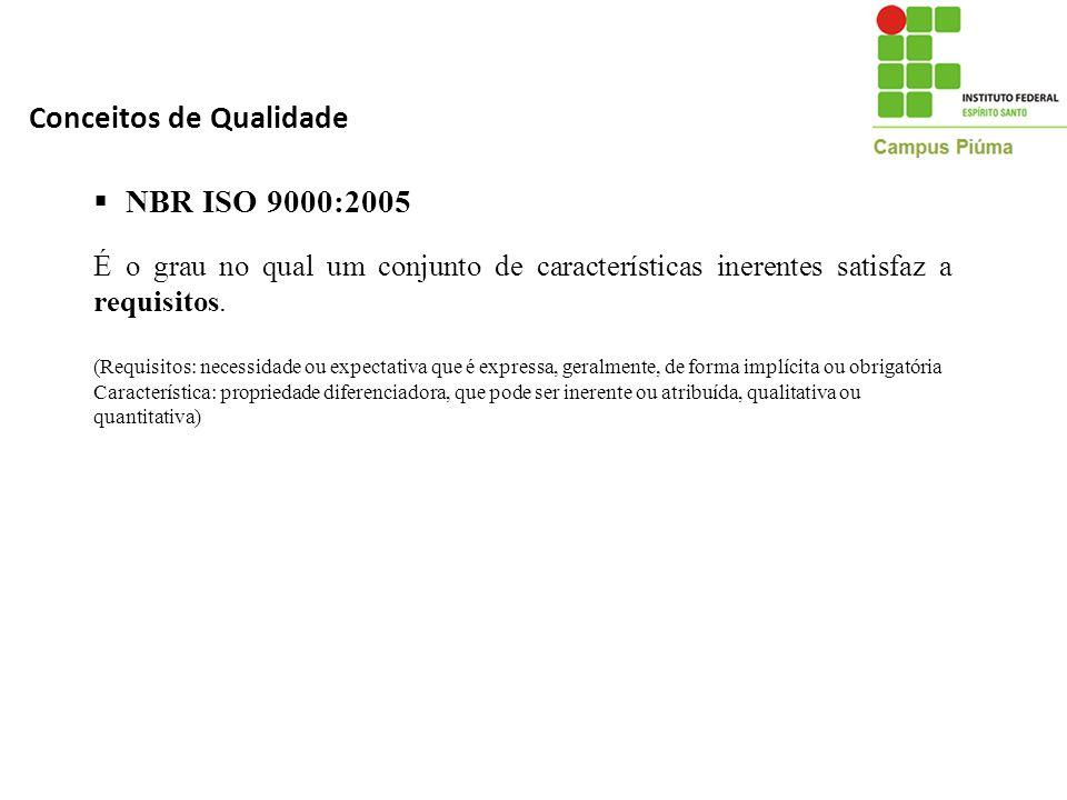 Conceitos de Qualidade NBR ISO 9000:2005 É o grau no qual um conjunto de características inerentes satisfaz a requisitos. (Requisitos: necessidade ou