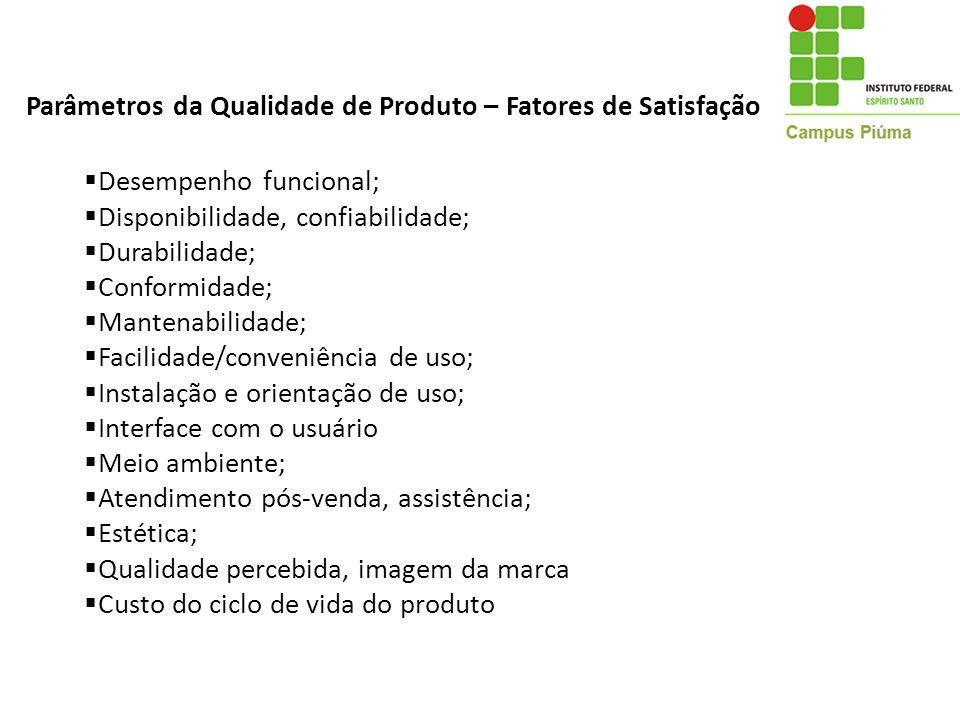Parâmetros da Qualidade de Produto – Fatores de Satisfação Desempenho funcional; Disponibilidade, confiabilidade; Durabilidade; Conformidade; Mantenab